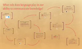 How does language hinder or help us share knowledge?