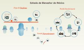 Estado de Bienestar de México