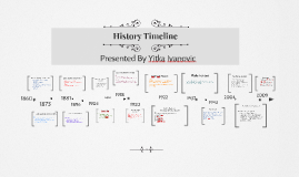 historical nursing timeline paper Need to look at examples of a historical timeline of nursing for nur 391 in apa format for the university of phoenix find tons of example papers for this class here.