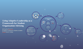 Copy of Using Adaptive Leadership as a Framework for Student Organiz