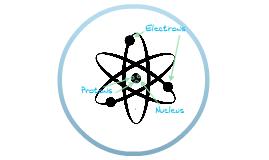 Copy of Copy of Atomic Timeline Project