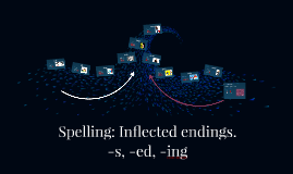 Spelling: Inflected endings.