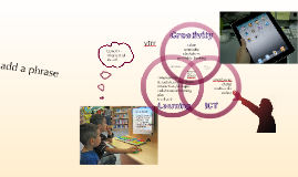 Creativity, ICT and learning