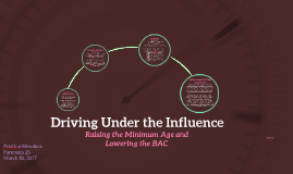 Raising the Minimum Age