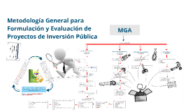 Copy of MGA de regalías