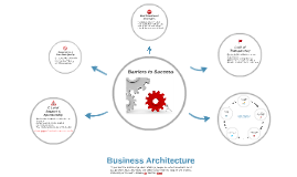 How to Demonstrate the Value of Business Architecture through Quick Wins