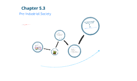 Sociology - 5.3