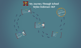 Copy of Journey Through School
