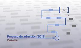 Proceso de admisión 2018