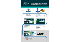 Virtualidad Universidad Castro Carazo
