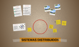 Copy of Sistemas Distribuidos
