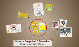 Secrecy, Snapchat, and Snowden: Privacy in Digital Space