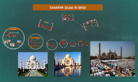 islam di tamadun india