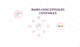 BASES CONCEPTUALES CONTABLES