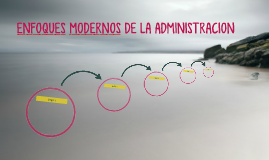 ENFOQUES MODERNOS DE LA ADMINISTRACION