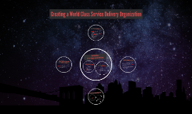 Creating a World Class Service Delivery Organization