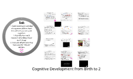 Birth to Two: Cognitive Development
