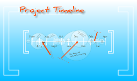 Web Project Timeline