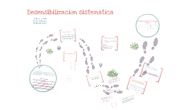Copy of Desensibilización sistemática