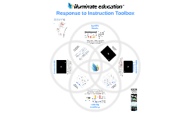 Copy of Illuminate RtI Toolbox