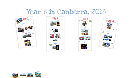 Canberra Trip 2018 Itinerary