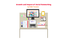 Growth and Impact of Social Networking