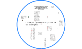 Copy of UNIDAD TEMÁTICA 2:  CRISIS DE LOS PARADIGMAS Y CARACTERIZACI
