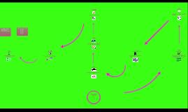 Mini Golf Course Blueprints