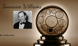 Copy of Tennessee Williams