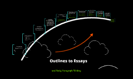 Outline to Essay