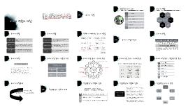 Copy of 파워포인트로 작성된 파일 프레지로 발표하기