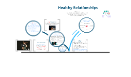 Healthy Relationships -updated 10/4/13