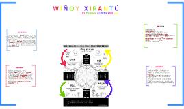 We-Xipantü