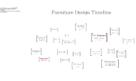 Furniture Design Timeline