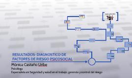 RESULTADOS DIAGNOSTICO DE FACTORES DE RIESGO PSICOSOCIAL