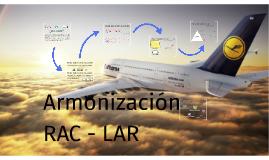 Copy of Unidad 2-El derecho en la aviación