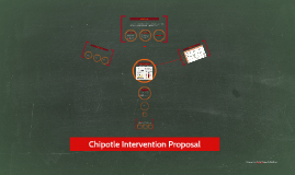Chipotle Intervention Proposal