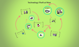 Technology Theft at