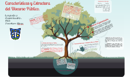 Características y Estructura del D. Público (Profe: Fco Rivas)
