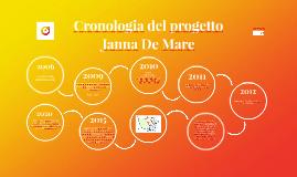 Copia di Cronologia del progetto
