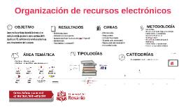 Organización de recursos electrónicos