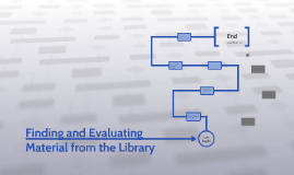 Finding and Evaluating Material from the Library