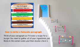 Copy of How to write a fantastic paragraph