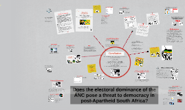 Does the electoral dominance of the ANC pose a threat to dem