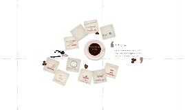 Copy of Coffee time prezi template