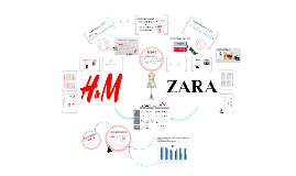 Copy of H&M & ZARA: Organizational Capabilities & Competitive Advantage