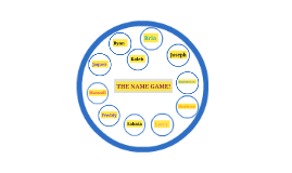 THE NAME GAME- BUSINESS CLASS