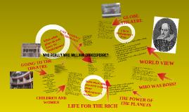 Copy of Introducing Mr William Shakespeare