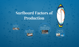 Surfboard Factors of Production