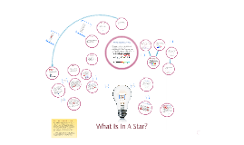 What Is In a Star?